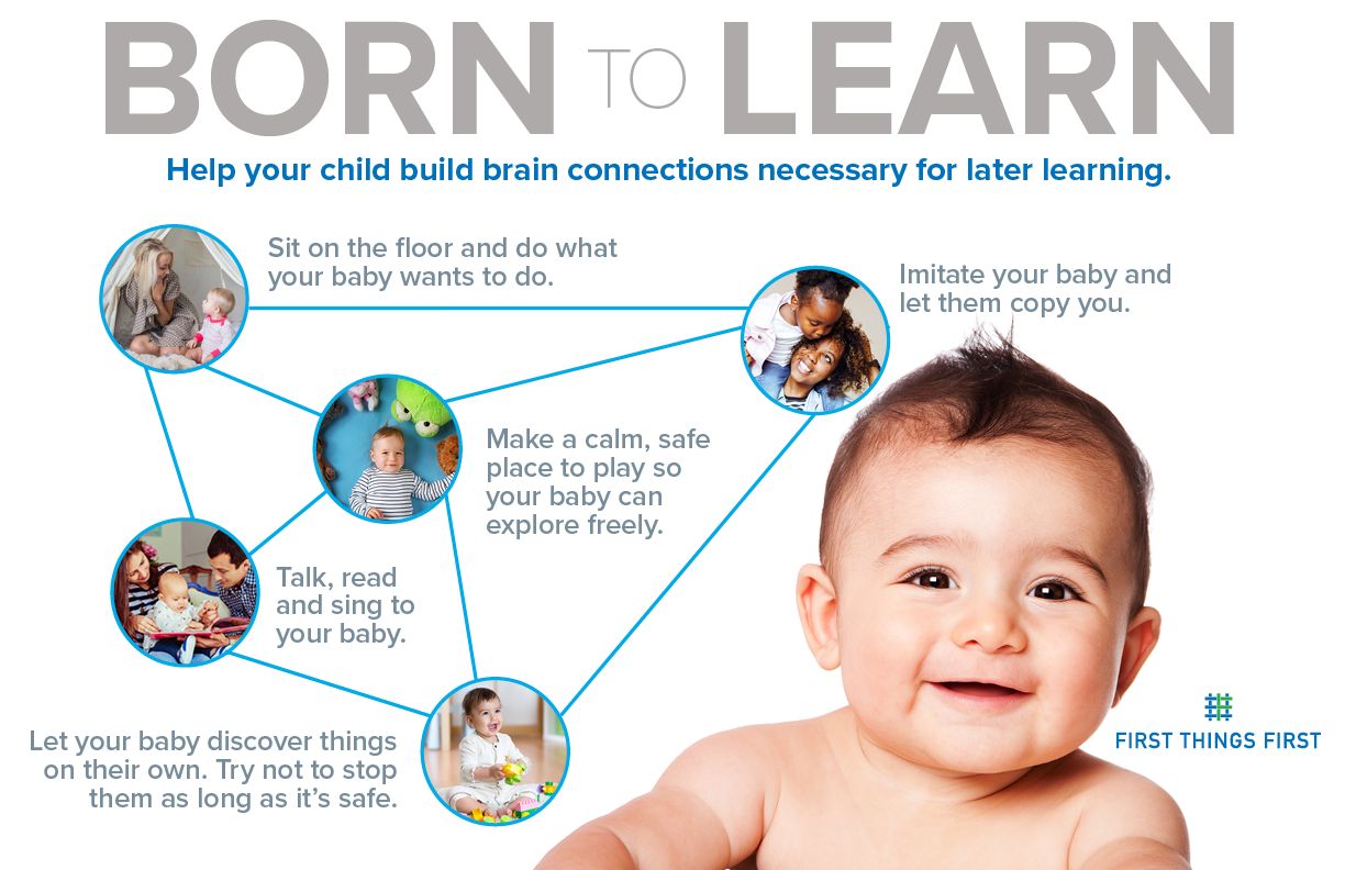 Born-To-Learn