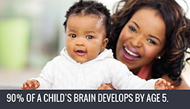 90$ of a child's brain develops before the age of 5