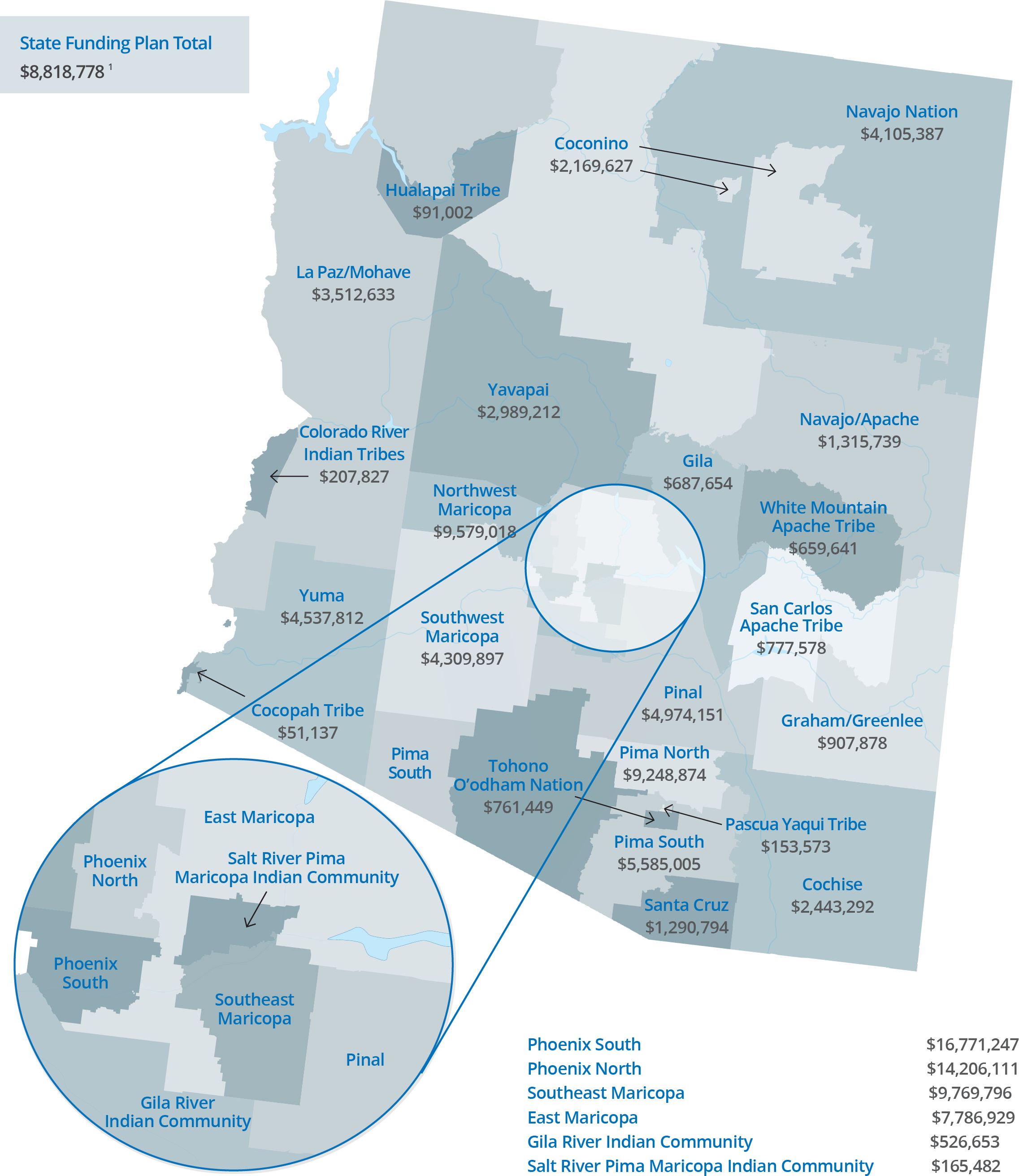 Arizona Regional Map Investments