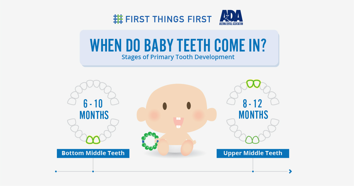 graphic of baby with teeth